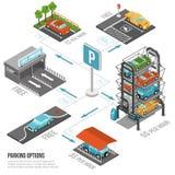 Состав автостоянки автомобиля иллюстрация вектора