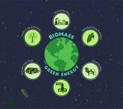 Сохраньте окружающую среду и зеленую концепцию энергии Стоковая Фотография RF