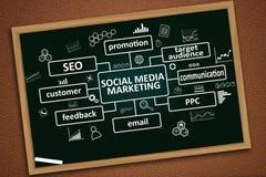 Социальные средства массовой информации выходя на рынок, мотивационная концепция цитат слов стоковое изображение
