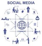 Социальная концепция связи средств массовой информации Установите пиктограммы и значки вектора Стоковое Изображение