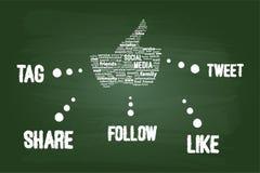 Социальная концепция слова средств массовой информации Стоковое Изображение