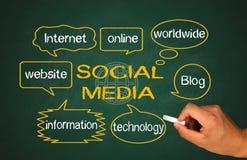Социальная принципиальная схема средств Стоковое Изображение