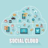 Социальное облако Стоковые Изображения