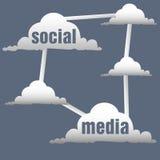 Социальные облака средств массовой информации Стоковые Изображения RF