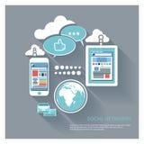 Социальные сети иллюстрация штока