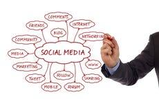 Социальные средства массовой информации Стоковые Изображения