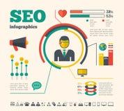 Социальный шаблон Infographic средств массовой информации Стоковая Фотография RF