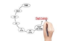 сочинительство успеха Стоковое Изображение