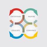 Содержимая концепция матрицы маркетинга Стоковая Фотография RF