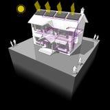Солнечная диаграмма топления воды heaters+floor Стоковое Фото