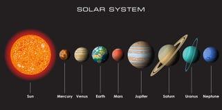 Солнечная система вектора с планетами Стоковое Фото
