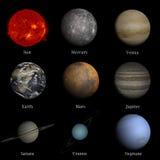 Солнечная система названная в английском Стоковое Изображение RF