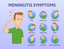 Список симптомов менингита Плакат Infographic Иллюстрация вектора концепции на голубой предпосылке Плоский стиль горизонтально иллюстрация вектора