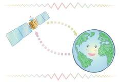спутник земли Стоковые Фото