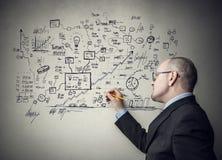 Стена финансов Стоковая Фотография