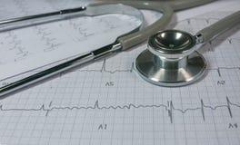 Стетоскоп на Cardiogram стоковое изображение