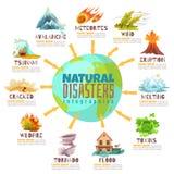 Стихийные бедствия Infographics иллюстрация вектора