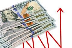 Стог 100 долларовых банкнот u S На белой предпосылке Стоковая Фотография