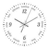 Сторона часов Круговая шкала иллюстрация штока