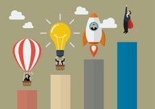 Столбчатая диаграмма с бизнесменами startup Стоковое Изображение RF