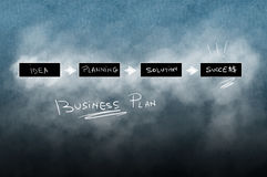 Стратегия бизнеса-плана Стоковое фото RF