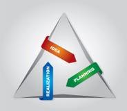 стратегия бизнеса успешная Стоковая Фотография RF