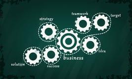 Стратегия бизнеса Стоковое Изображение