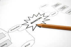 стратегия запланирования маркетинга 2 Стоковое Изображение