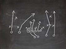 Стратегия игры Footbal Стоковое фото RF