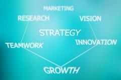 стратегия принципиальной схемы Стоковая Фотография