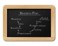 стратегия схематического плана chalkboard дела стоковые фото