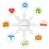 Страховани-обслуживани-концепци-на-бел-предпосылк-карточк-цвет иллюстрация штока
