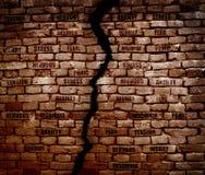 Стресс кирпичной стены Стоковое Изображение