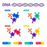 Структура дна, геном sequencing концепция Лаборатория нанотехнологии и биохимии Винтовая линия молекулы дна, генома или бесплатная иллюстрация