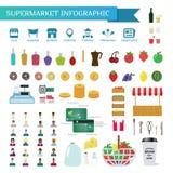 Супермаркет infographic в плоском стиле Стоковое Изображение