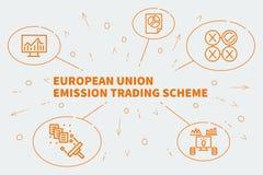 Схематическая иллюстрация дела с Европейским союзом e слов бесплатная иллюстрация
