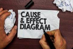 Схематическая причина показа сочинительства руки - и - произведите эффект диаграмма Инструмент визуализирования текста фото дела  стоковое фото