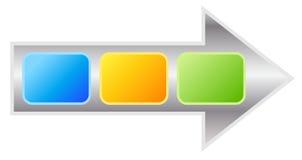 схема бизнес-процесса Стоковая Фотография RF