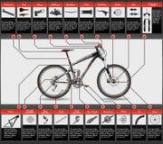 Схема горного велосипеда Стоковое Изображение RF