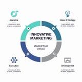 Схема концепции маркетинга Стоковое Изображение