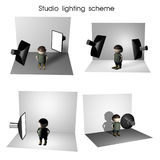 Схема освещения студии Стоковая Фотография RF