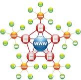 Схема сети Стоковое Фото
