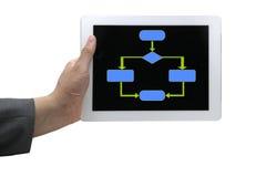 схема технологического процесса дела он-лайн Стоковые Фотографии RF