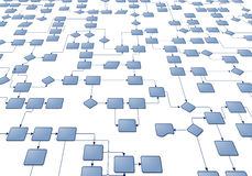 схема технологического процесса дела