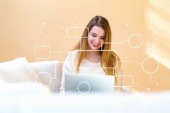 Схема технологического процесса при молодая женщина используя ее компьтер-книжку стоковое фото rf