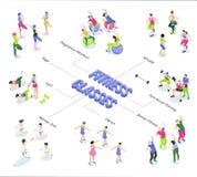 Схема технологического процесса спортзала равновеликая иллюстрация штока