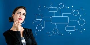 Схема технологического процесса с бизнес-леди иллюстрация штока