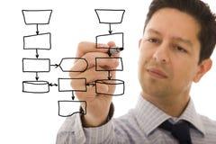 схема технологического процесса чертежа бизнесмена стоковые изображения
