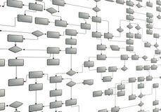 схема технологического процесса дела Стоковое Изображение RF