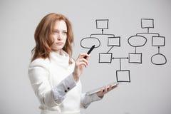 Схема технологического процесса чертежа женщины, концепция бизнес-процесса стоковая фотография rf